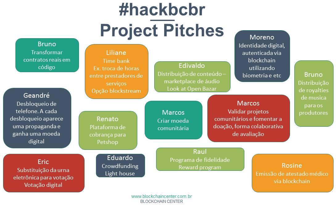 brazil-hackathon2