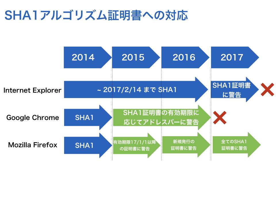 sha256_image3