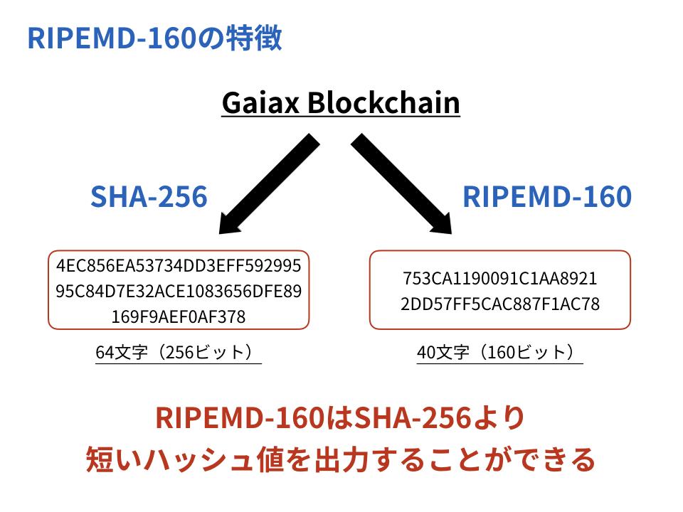 RIPEMD160_image1
