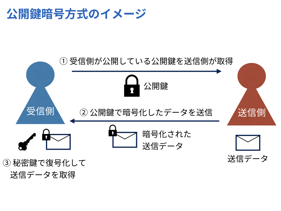 key_image1