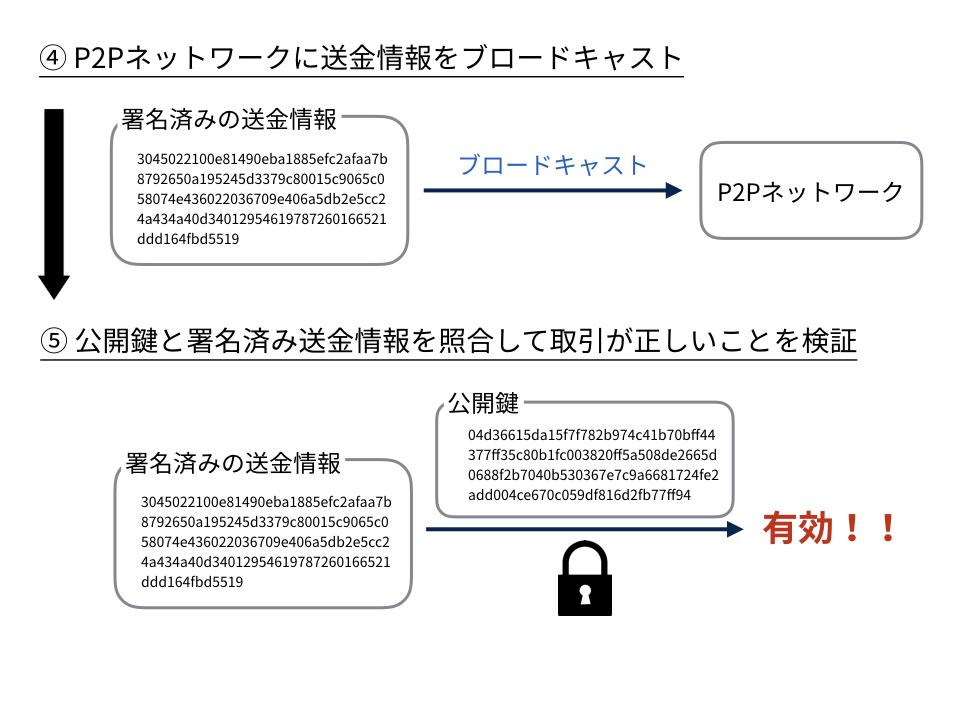 key_blockchain-2