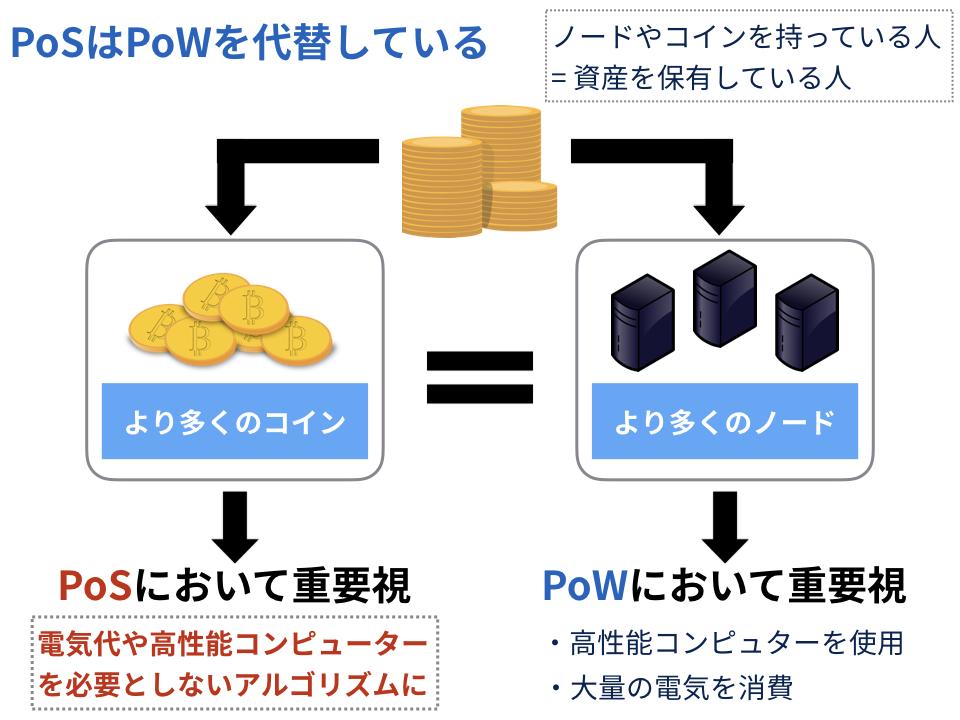 pos_image1