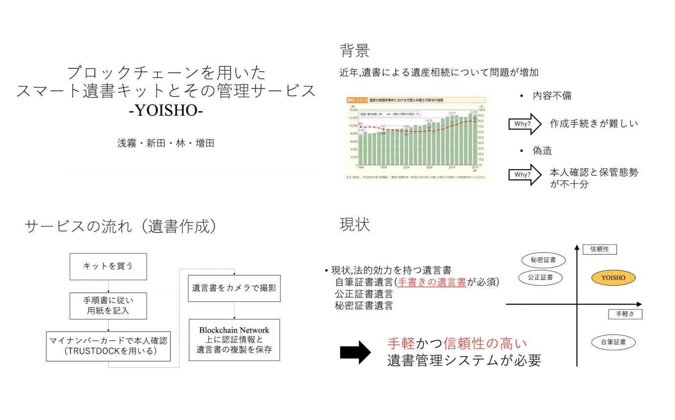 ピッチ_Yoisho
